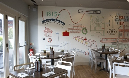 Zizzi - Birmingham - West Midlands