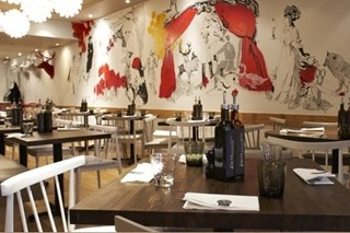 Zizzi - Richmond - Yttre London